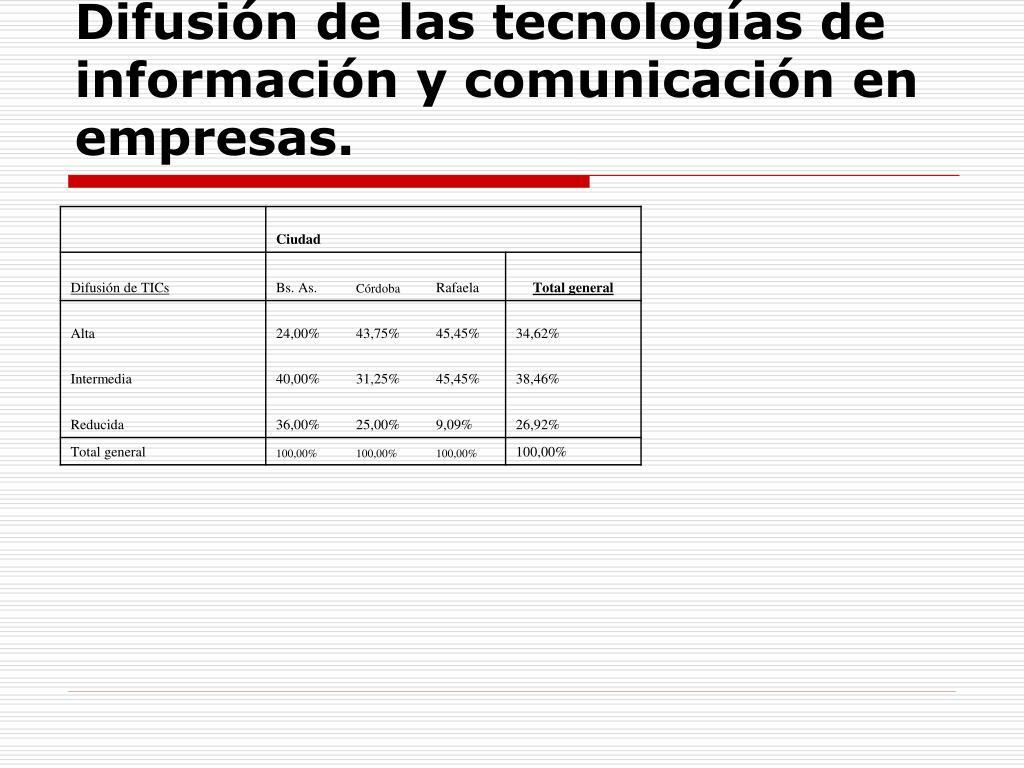 Difusión de las tecnologías de información y comunicación en empresas.