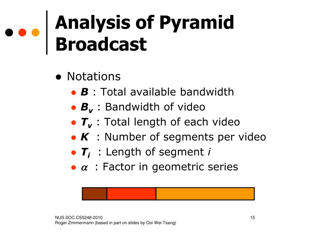 Analysis of Pyramid Broadcast