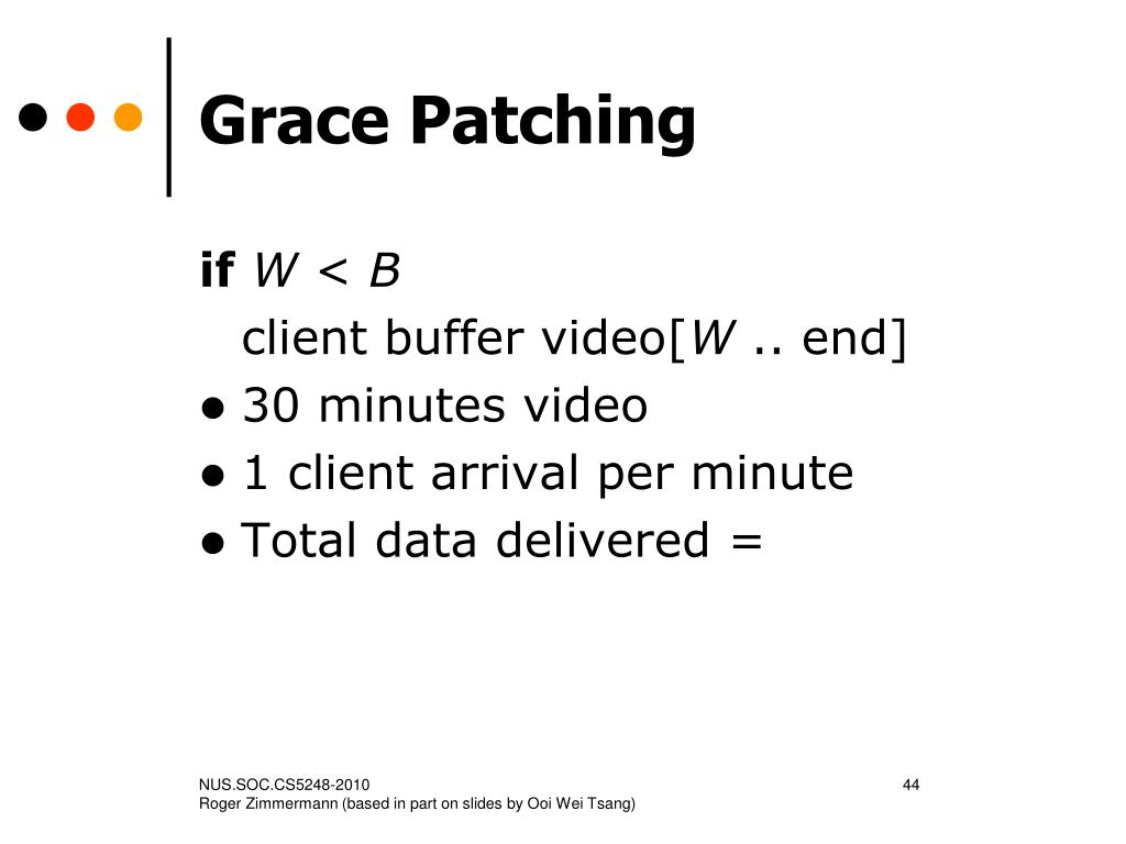Grace Patching