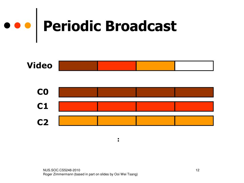 Periodic Broadcast