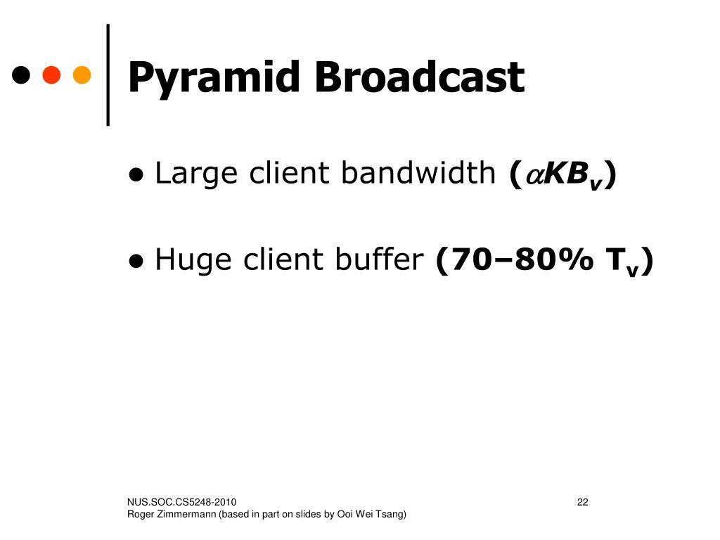 Pyramid Broadcast