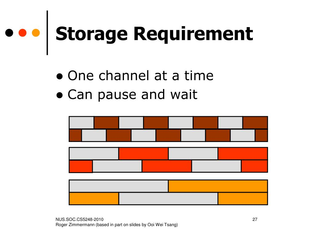 Storage Requirement