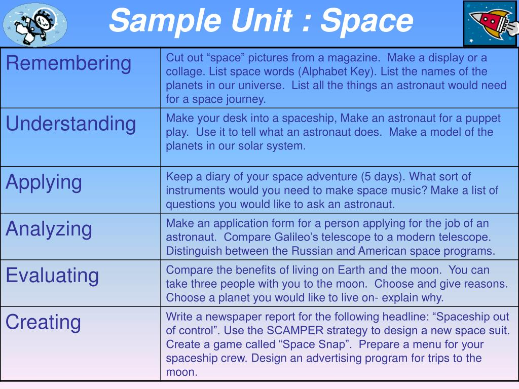 Sample Unit : Space