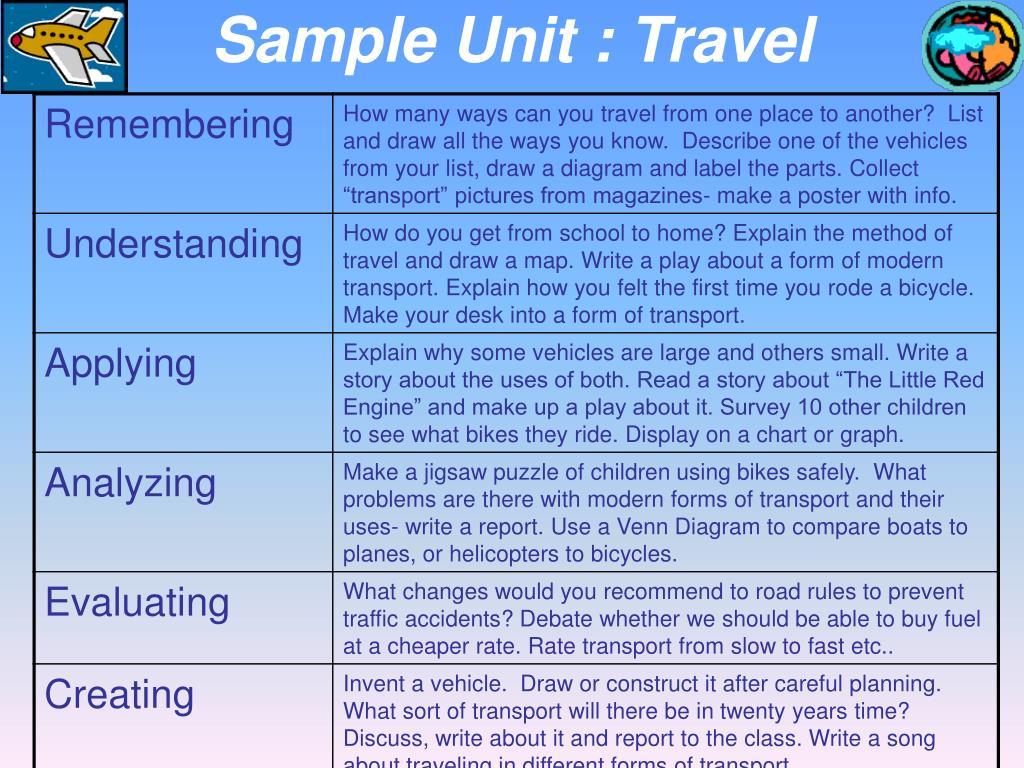 Sample Unit : Travel