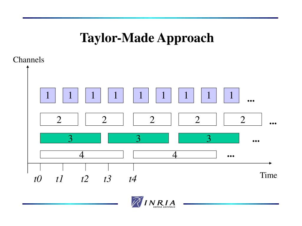 Taylor-Made Approach