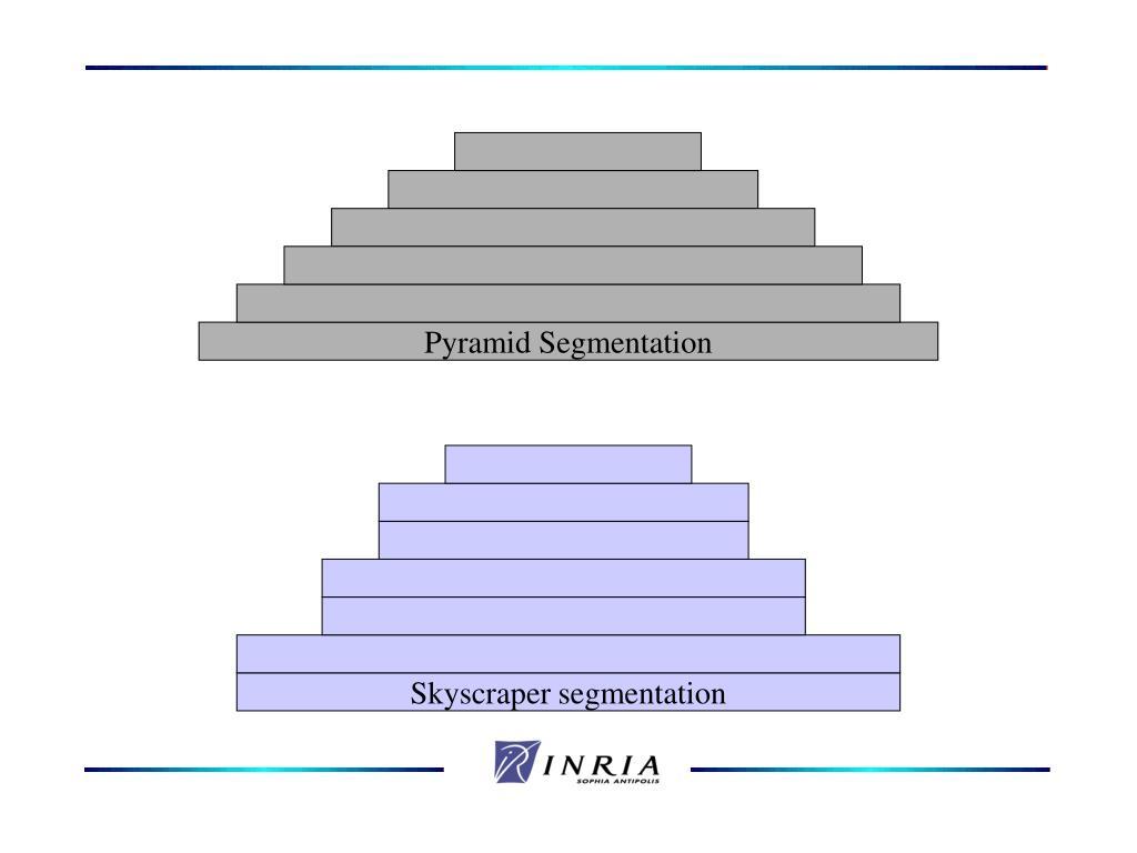 Pyramid Segmentation