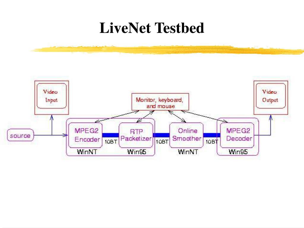 LiveNet Testbed