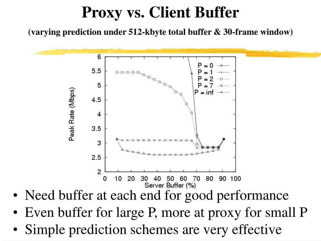 Proxy vs. Client Buffer