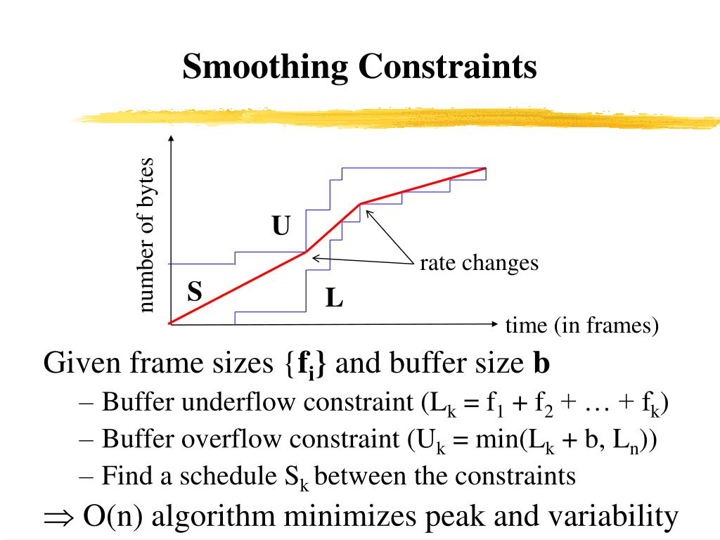 Smoothing Constraints