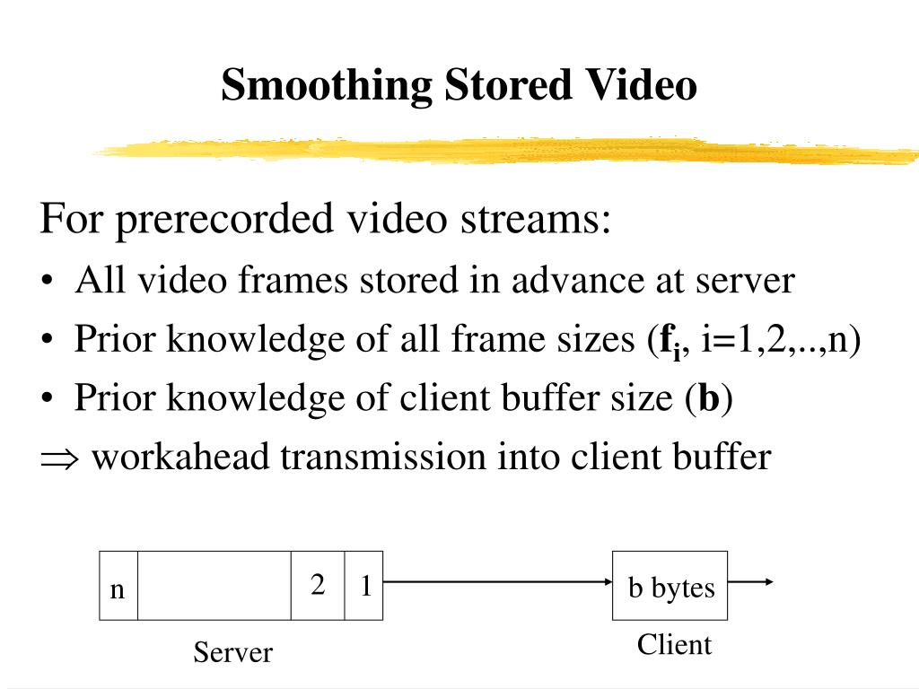 Smoothing Stored Video