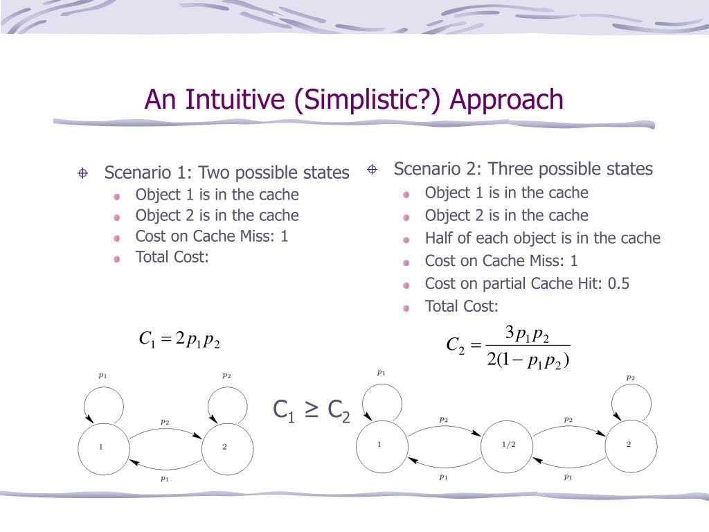 An Intuitive (Simplistic?) Approach