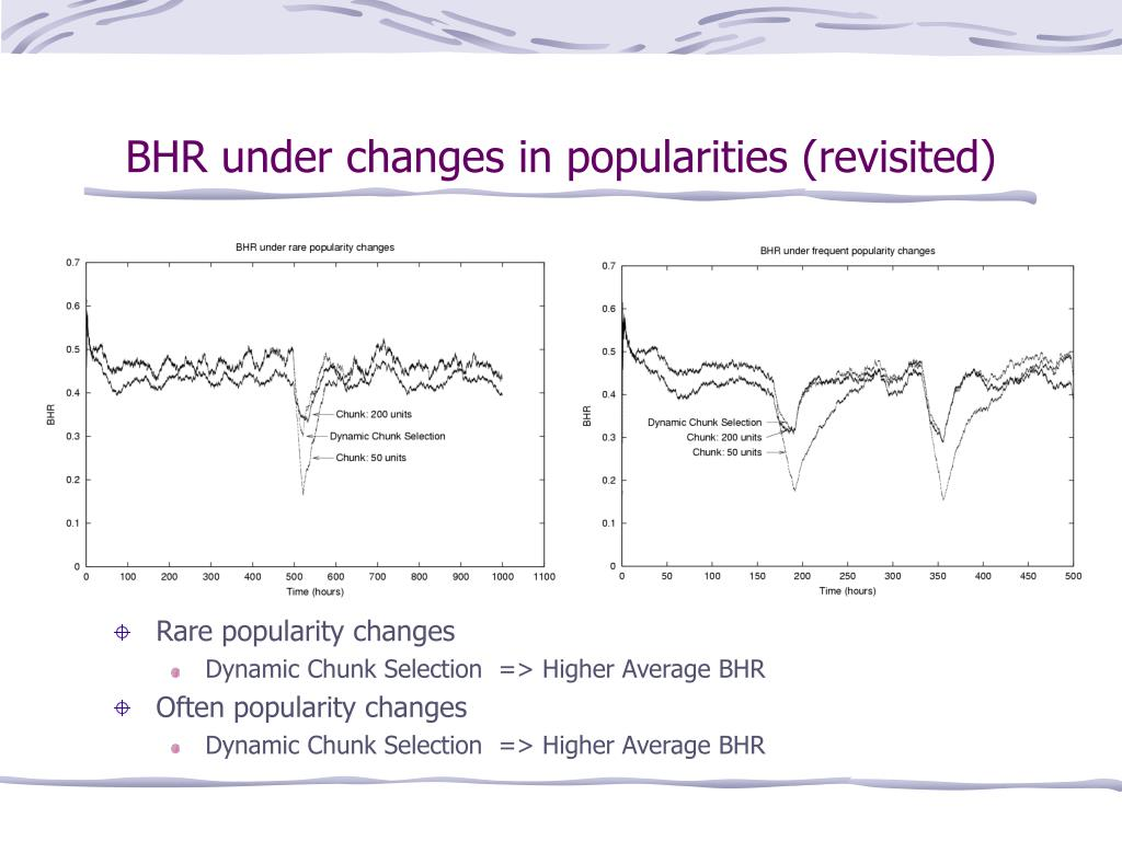 BHR under changes in popularities (revisited)