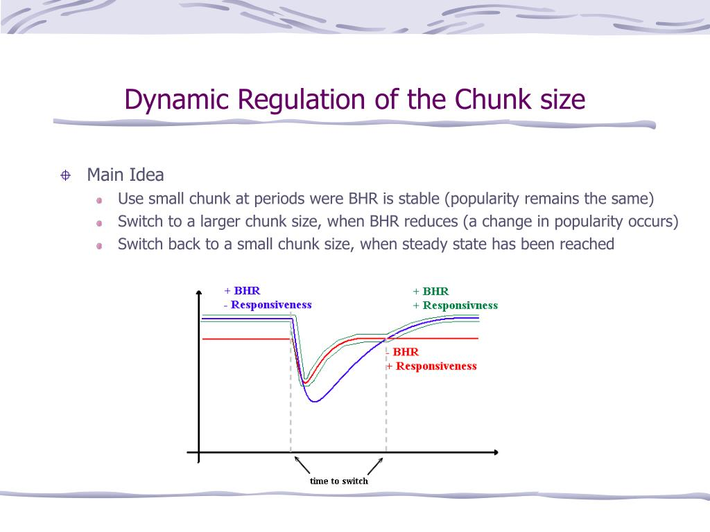 Dynamic Regulation of the Chunk size