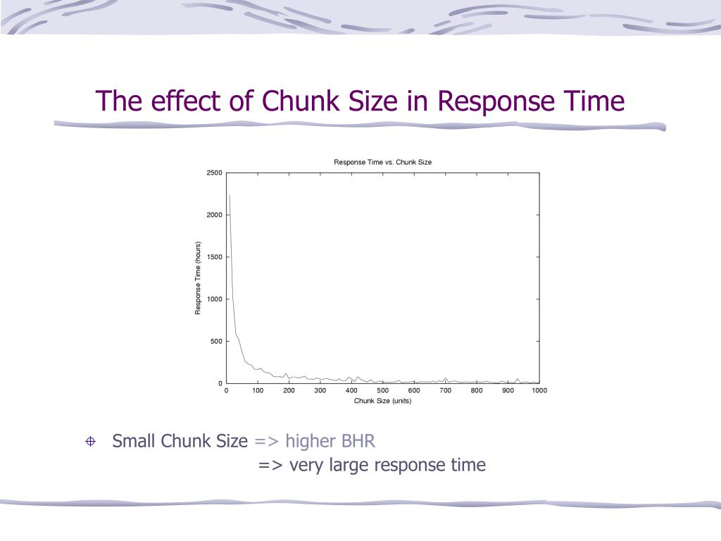 The effect of Chunk Size in Response Time