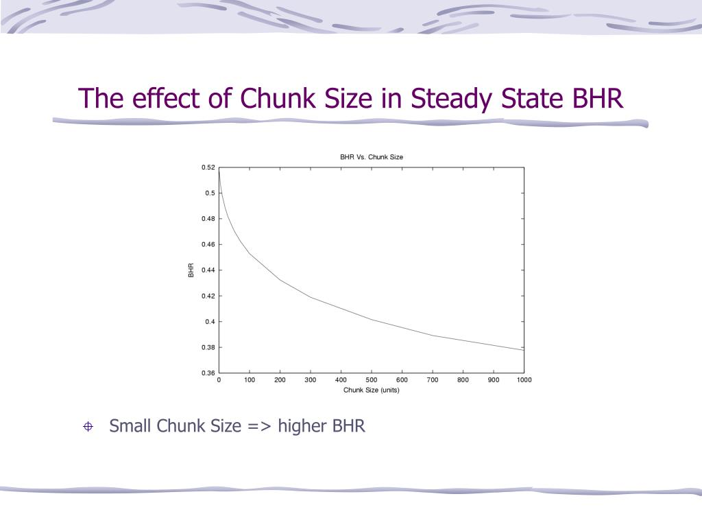 The effect of Chunk Size in Steady State BHR