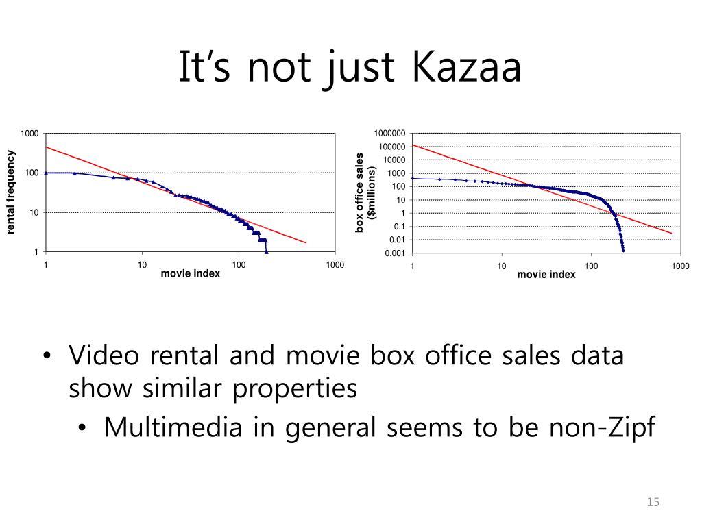 It's not just Kazaa