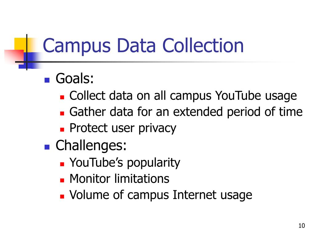 Campus Data Collection