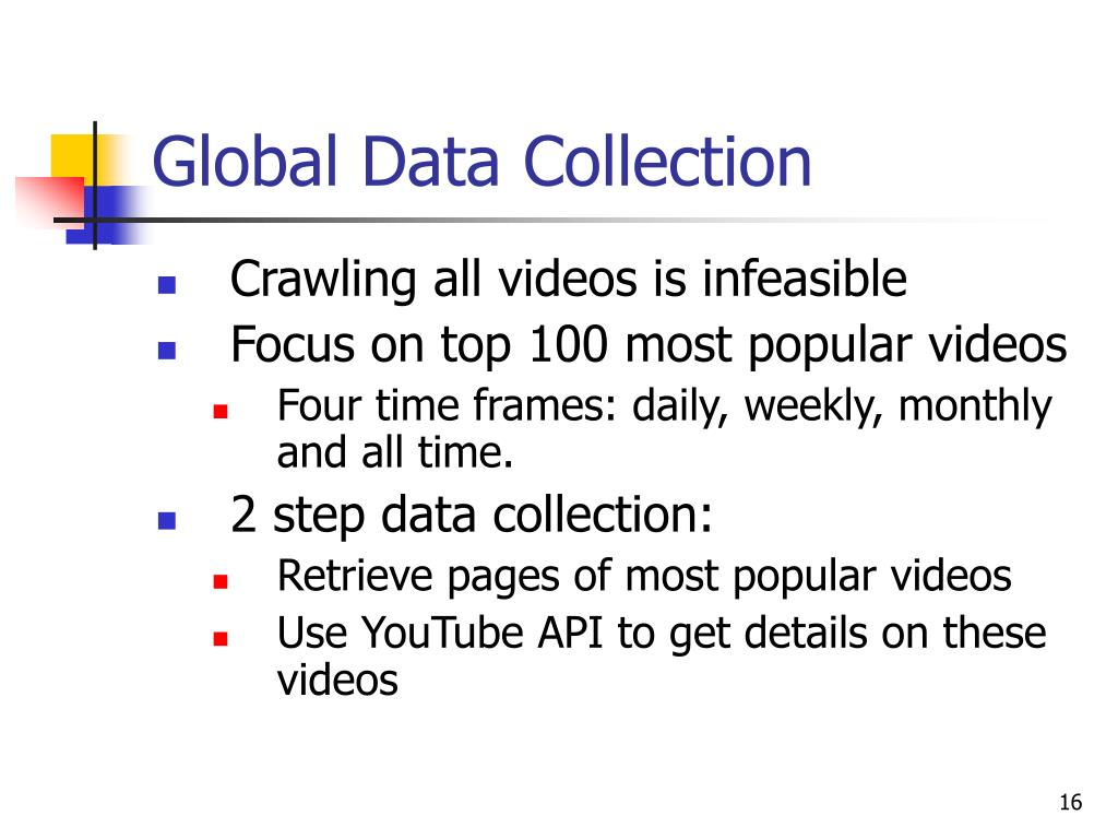 Global Data Collection