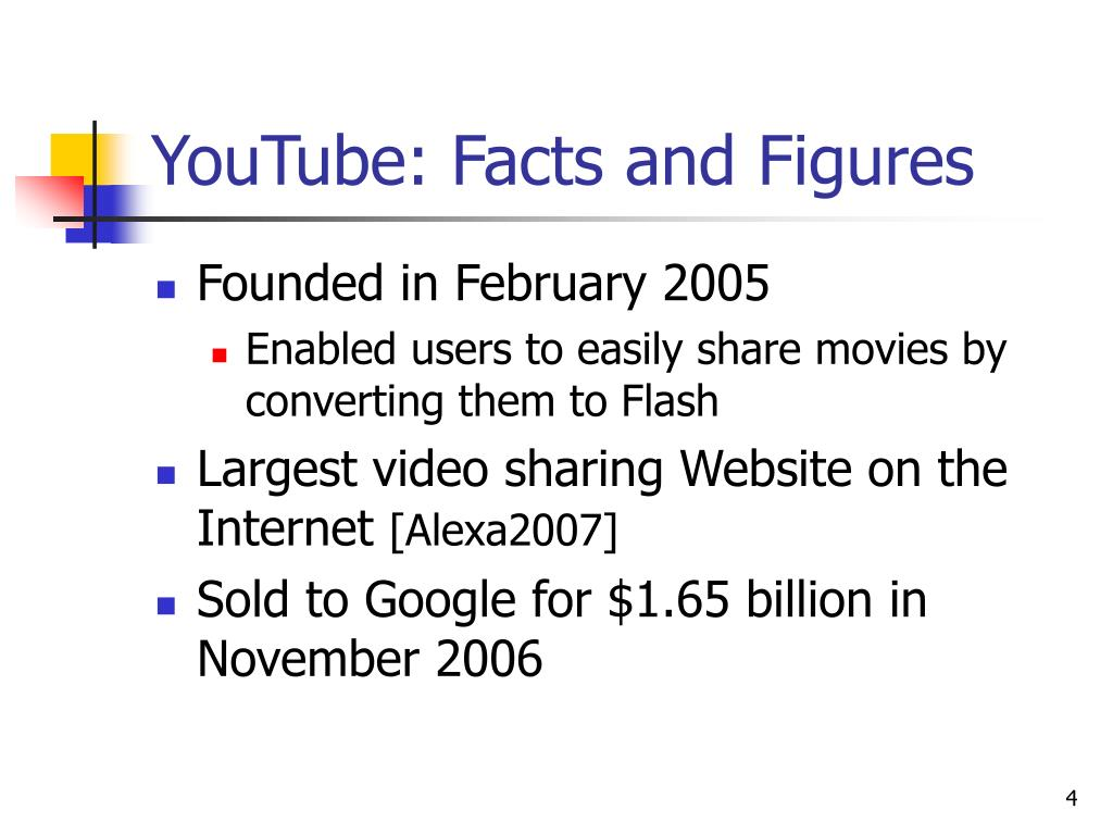 YouTube: Facts and Figures