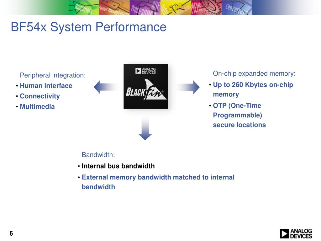 BF54x System Performance