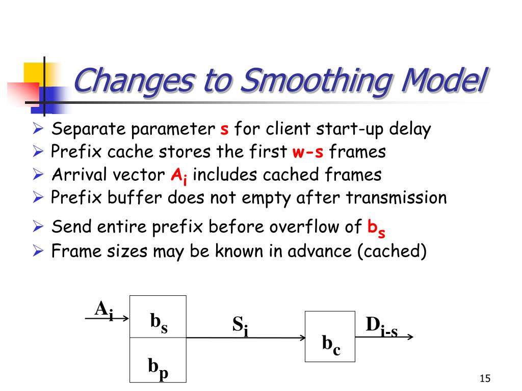 Changes to Smoothing Model