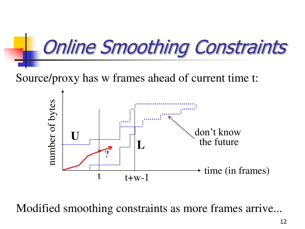 Online Smoothing Constraints