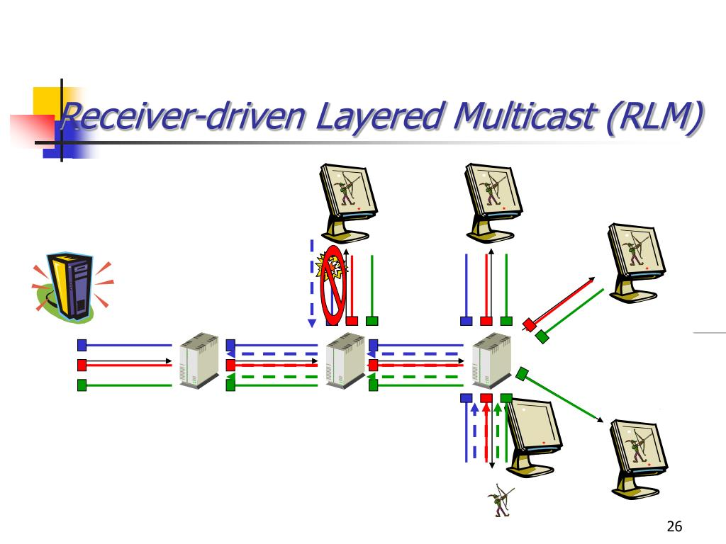Receiver-driven Layered Multicast (RLM)