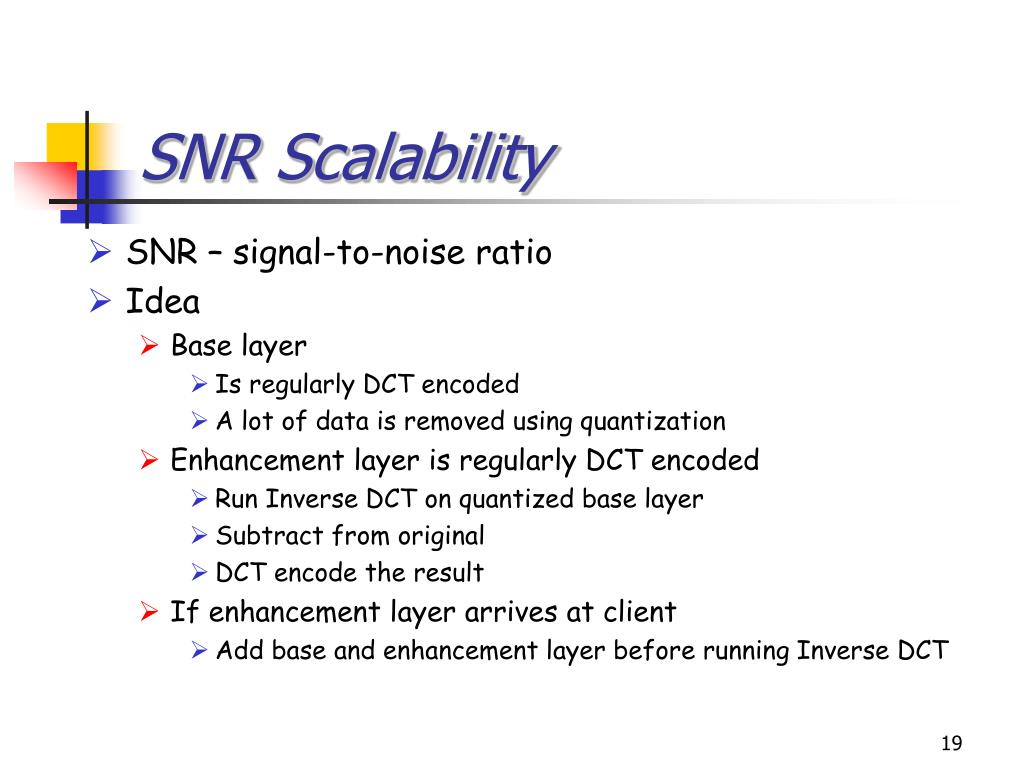 SNR Scalability