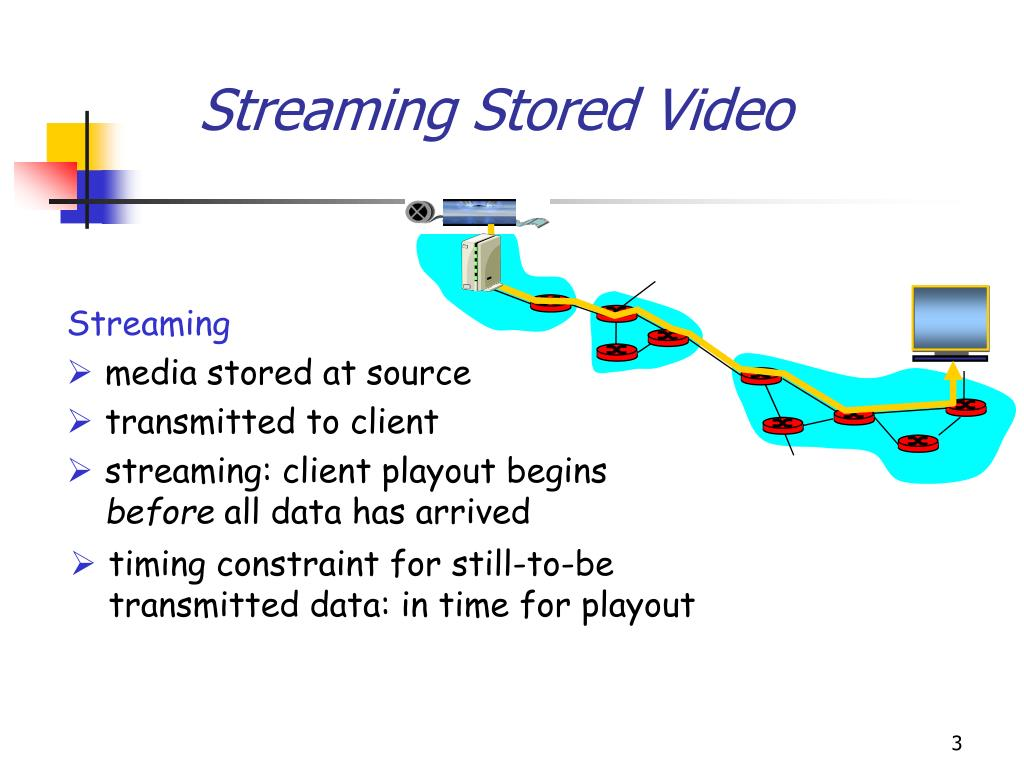 Streaming Stored Video
