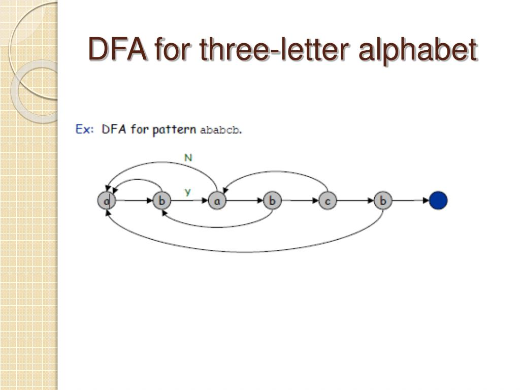DFA for three-letter alphabet