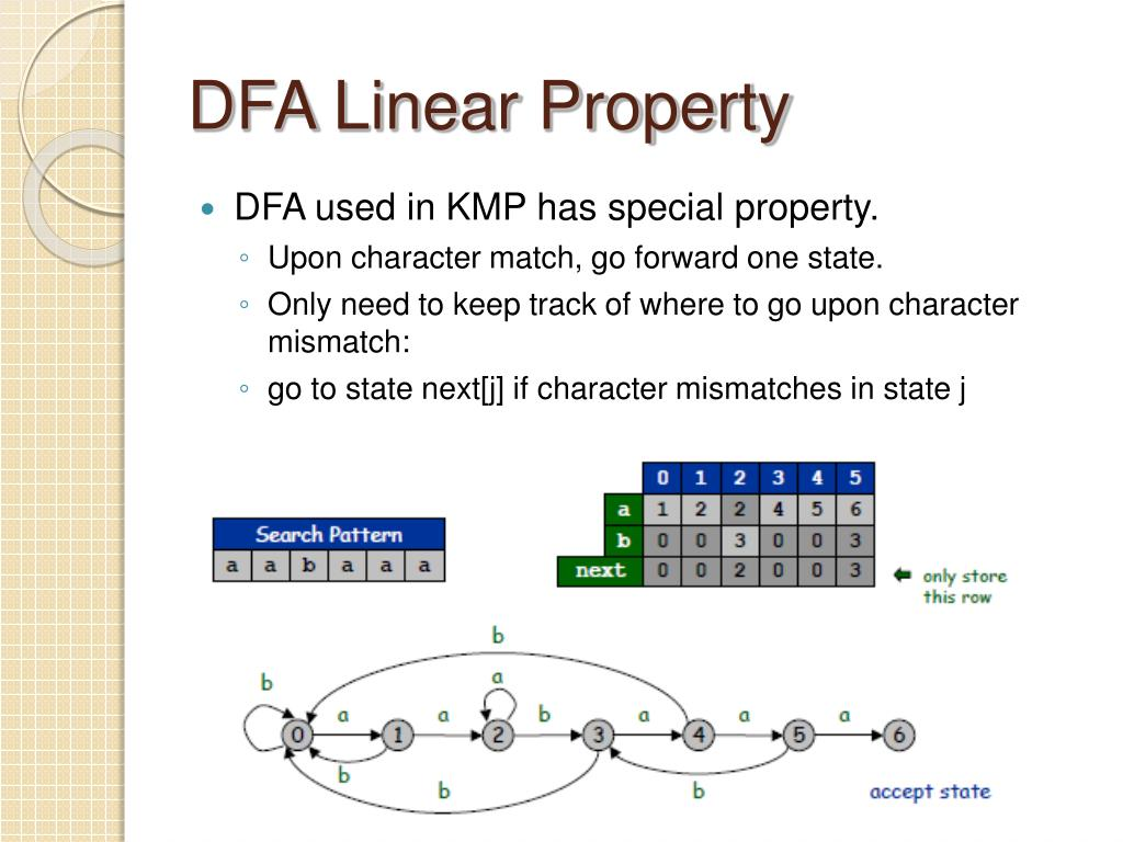 DFA Linear Property