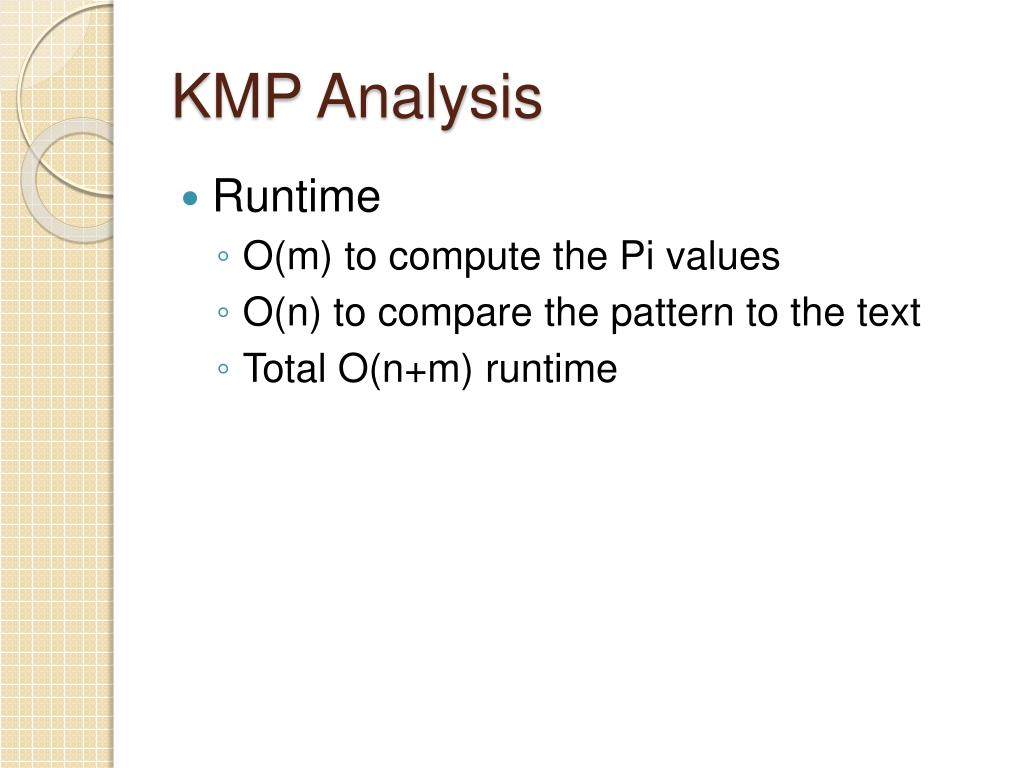 KMP Analysis