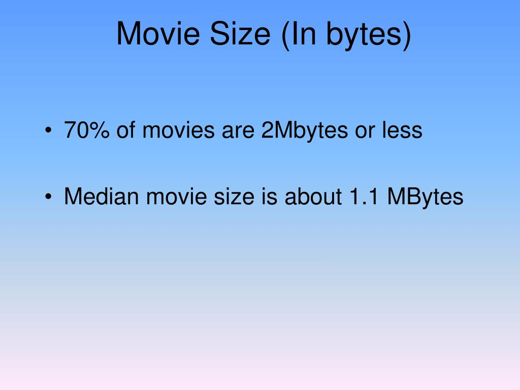 Movie Size (In bytes)