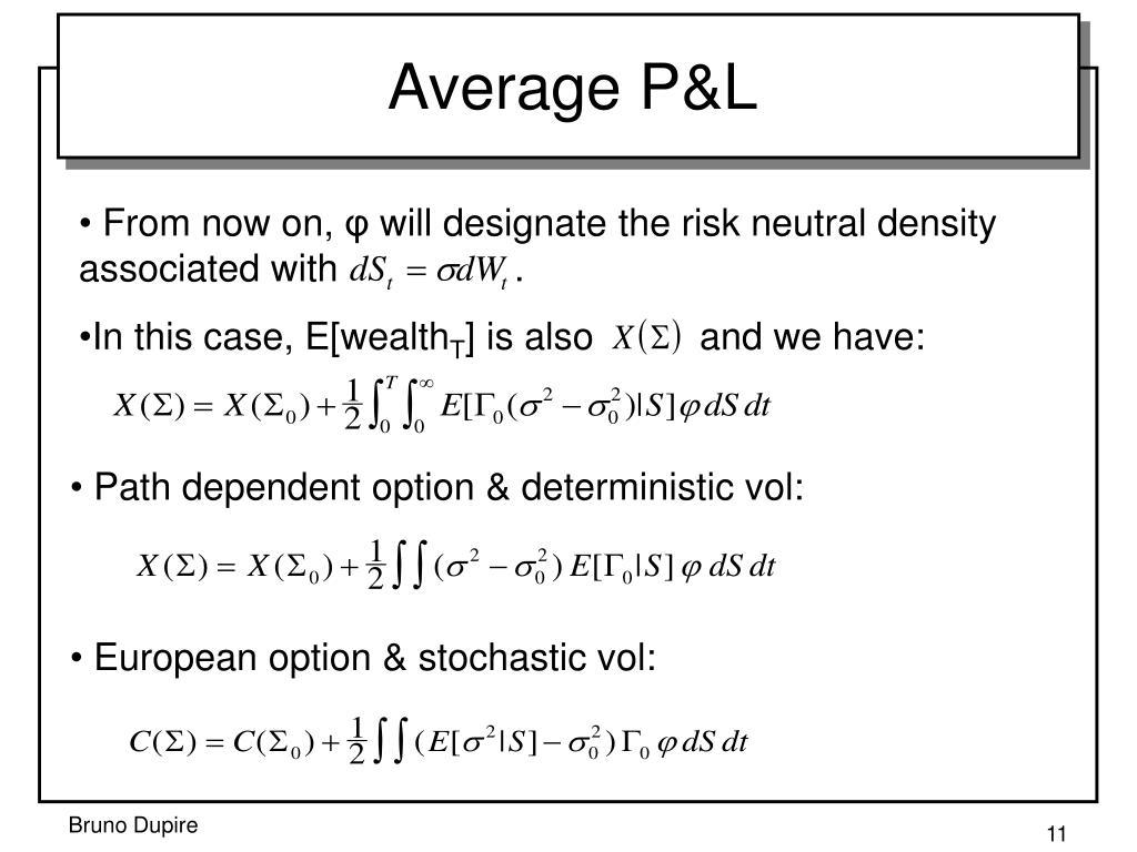 Average P&L
