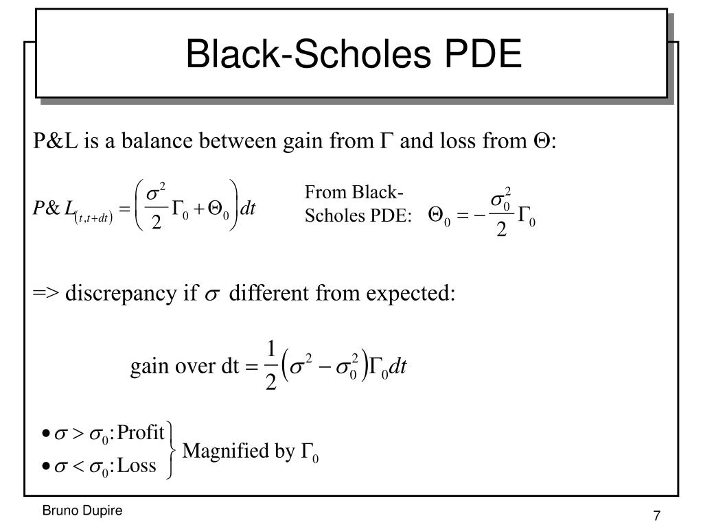 Black-Scholes PDE