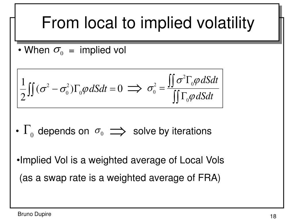 When       =  implied vol