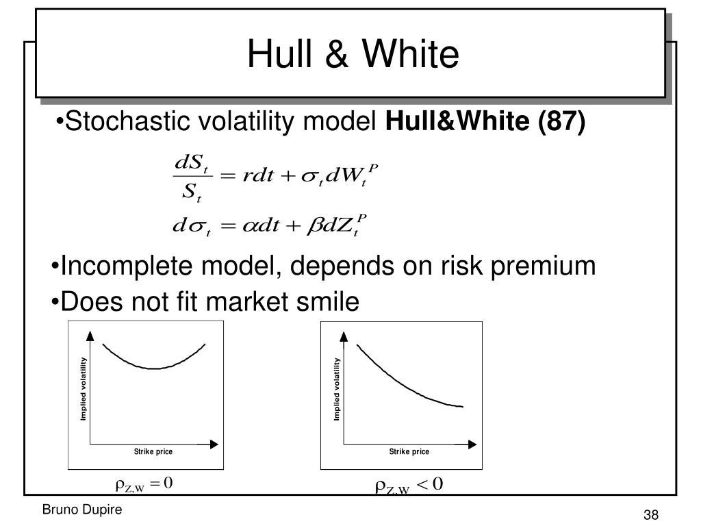 Hull & White