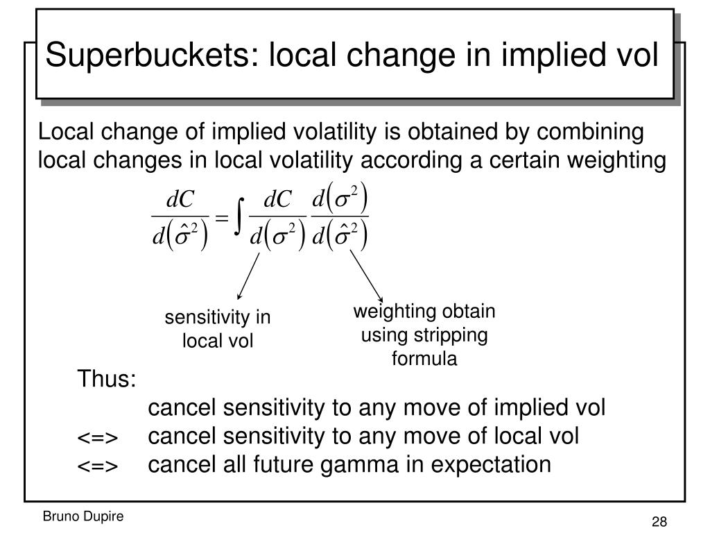 Superbuckets: local change in implied vol