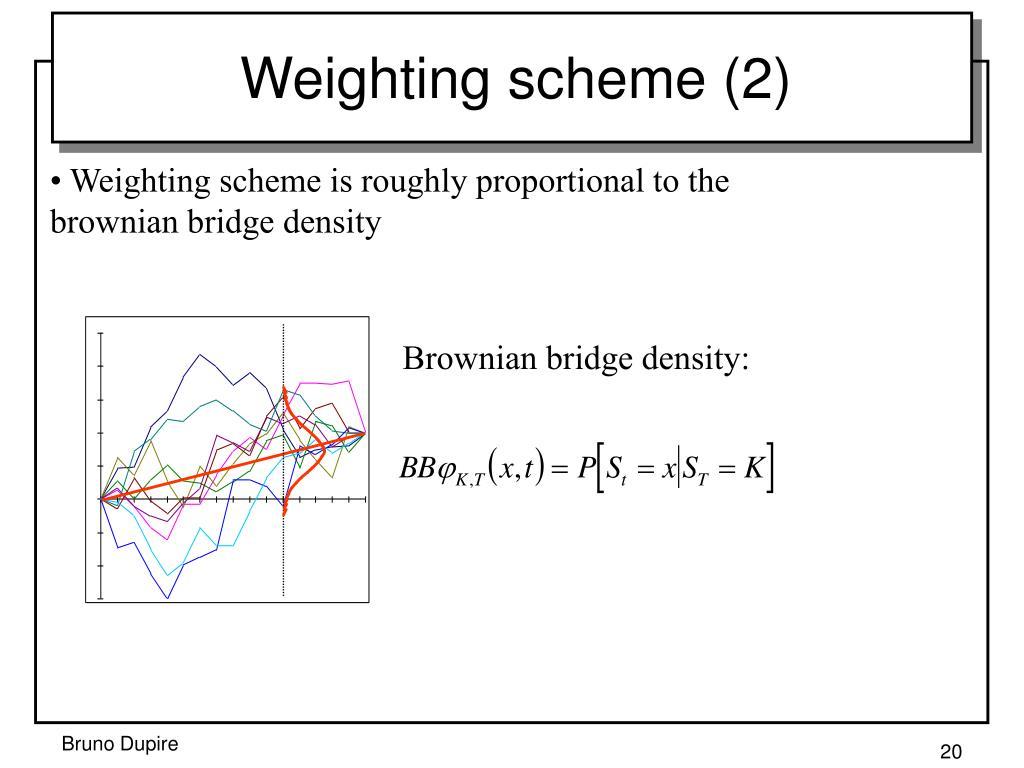 Weighting scheme (2)