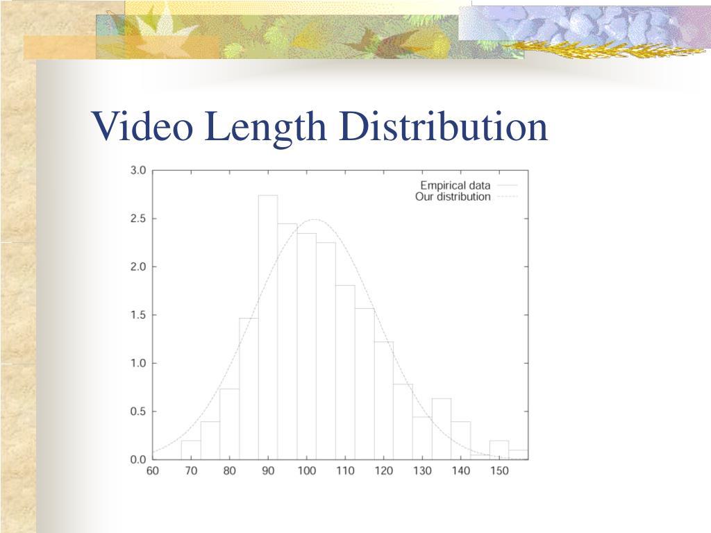 Video Length Distribution