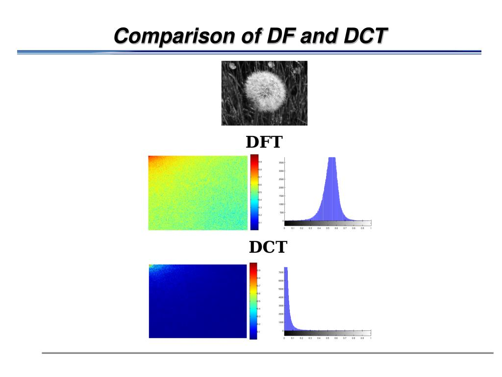 Comparison of DF and DCT