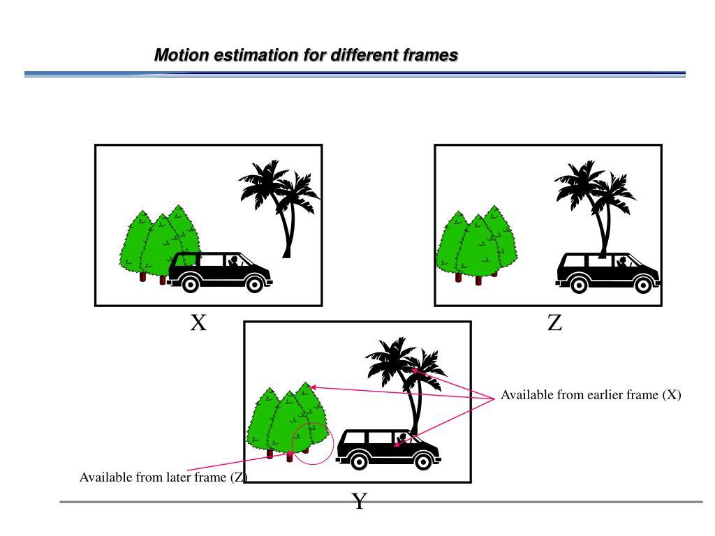 Motion estimation for different frames
