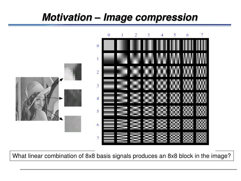 Motivation – Image compression