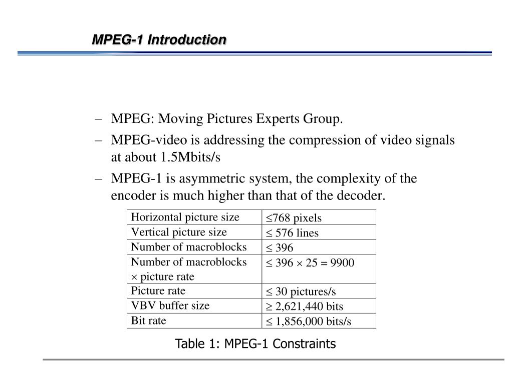 MPEG-1 Introduction
