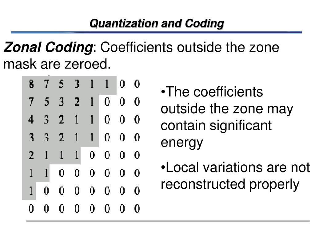 Quantization and Coding