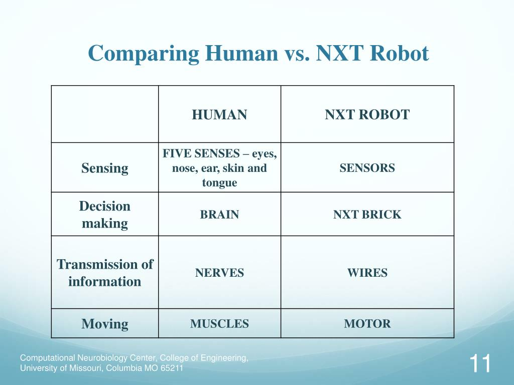 Comparing Human vs. NXT Robot