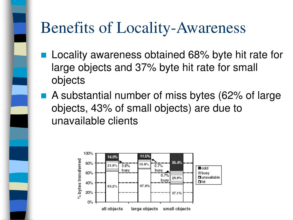 Benefits of Locality-Awareness