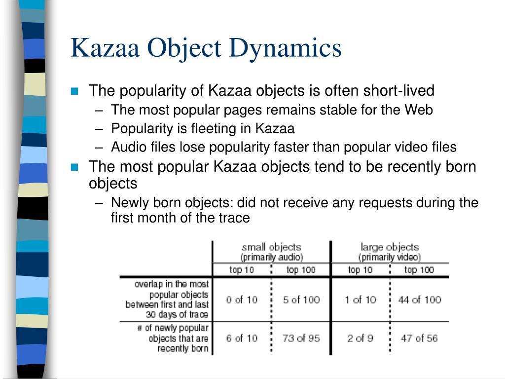 Kazaa Object Dynamics