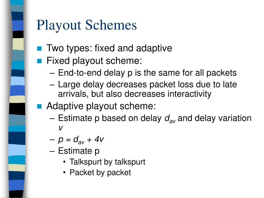 Playout Schemes