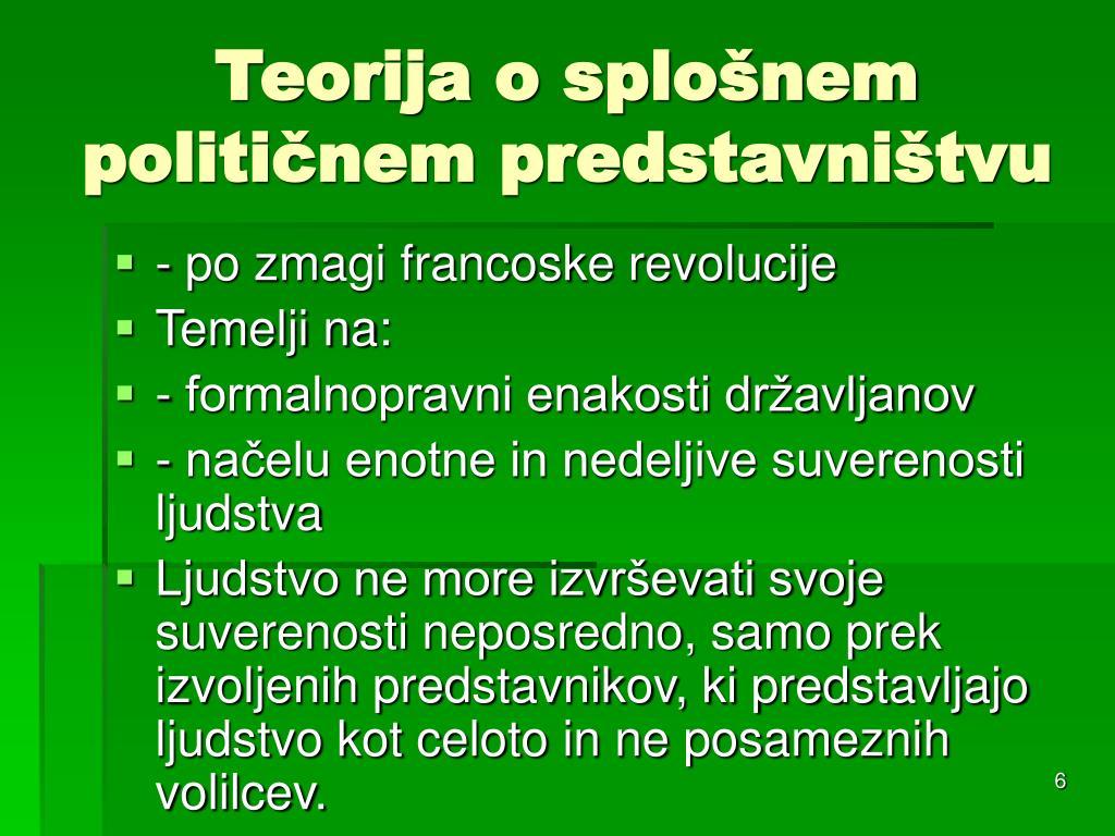 Teorija o splošnem političnem predstavništvu